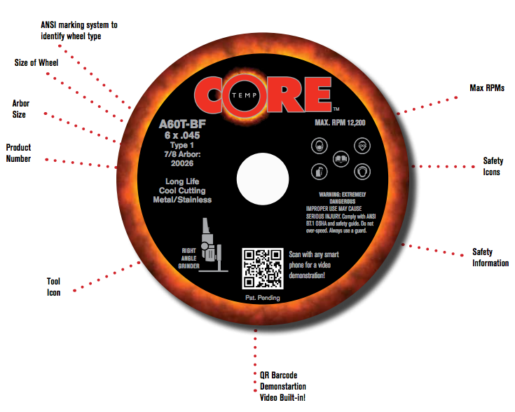 Grinding Wheel Label Guide